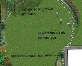 Projekt ogrodu w Michrowie pod Tarczynem